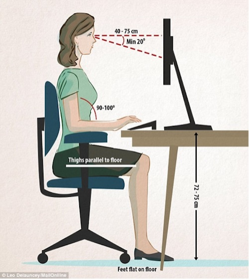 デスクで正しい姿勢をとる,座りながら正しい姿勢をとる,正しい姿勢,デスクの位置,骨が曲がる