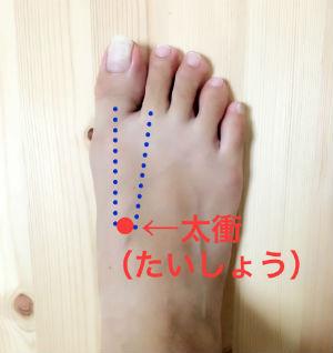 目に効く足ツボ_04